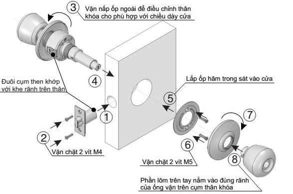 Các chi tiết phụ trong cấu tạo khóa tay nắm tròn